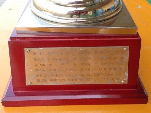 ラディッシュは1980年に優勝