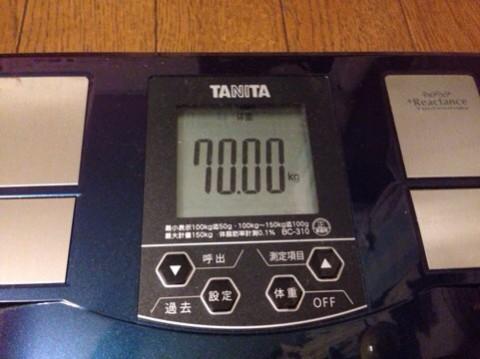 体重の指標