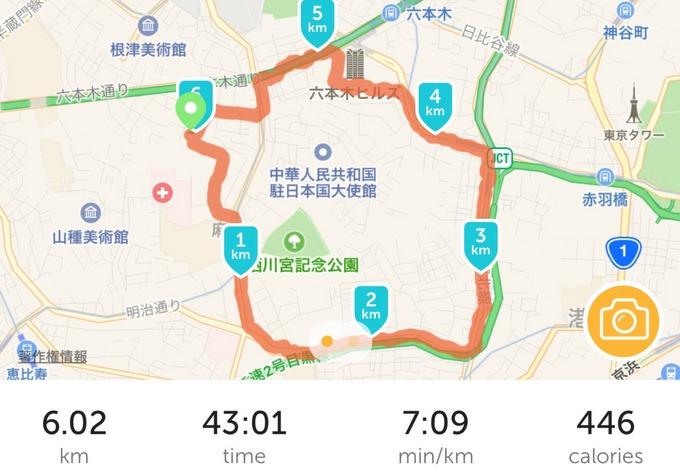 東京を走るということ
