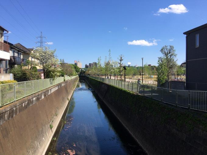 神田川が流れている