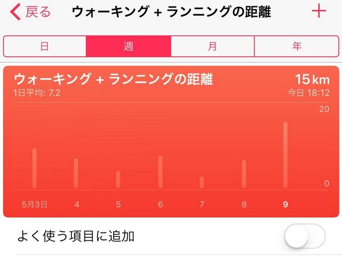 iPhoneの歩数計
