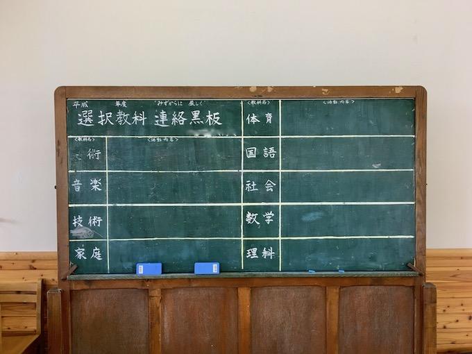 いろんな教育スタイルがあるもんだ。